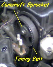 A typical engine with a timing belt
